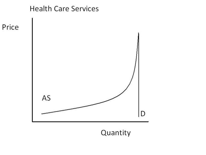 healthcarebase